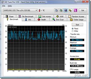 HDTune_Benchmark_SAMSUNG_SSD_Thin_uSA