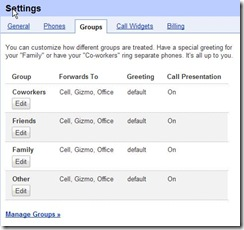 callgroups