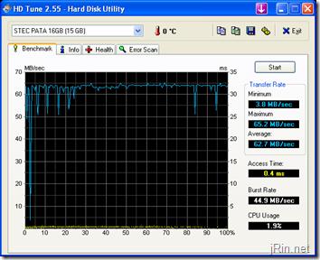HDTune_Benchmark_STEC_PATA_16GB_2