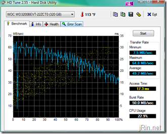 HDTune_Benchmark_WDC_WD3200BEVT-22ZCT0